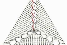 virkatut kolmiot