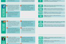 Infografías Social Media / Selección de infografías relacionadas con el Social Media y Redes Sociales. #infografia #socialmedia #redessociales #twitter #facebook #linkedin #pinterest