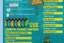Jobs / by Lawrence Technological University
