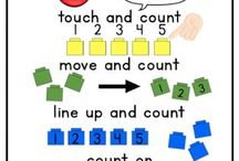 Maths Anchor Charts