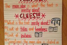 Language Arts: Main Idea / This board contains pins about the reading strategy main idea in elementary school.