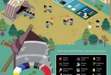Infographics about Games