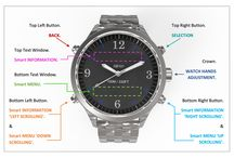 O.R.S.T.O. GUI (Graphical User Interface). / The Graphical User Interface for ORSTO Luxury Analog Smartwatches