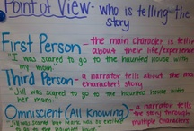 School- Anchor Charts / Anchor Charts to help drive instruction in the classroom / by Stacy Osment