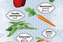 Kulinarne triki ♥ Culinary Tricks / Kulinarne triki, które ułatwią Ci życie w kuchni