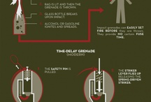 Military Technology / by Military Veterans