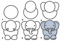kreslenie- postupy