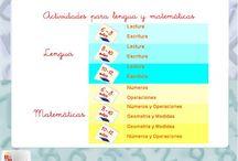Lengua 2º Ciclo  Aplicaciones Digitales Interactivas / Actividades y aplicaciones digitales interactivas para los diferentes Bloques temáticos del área de Lengua segundo ciclo E. Primaria