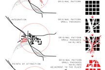 Grafica per urbanisti / Grafica, grappi design, urban planning