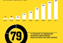 LGBT Facts & Figures / by Human Rights Campaign