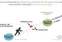 Desarrollo Humano en las HPO / Modelos explicativos de Desarrollo Humano en las HPO