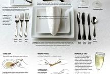 Dinner Etiquettes / Table settings, Dinner etiquettes and all you need to know about dining.