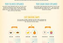 Food & Drink Infographic / Pinboard on Food & Drink Infographics. Visit us at http://www.newsilike.in