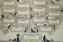 Genealogy / by Krystle Teal
