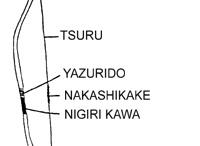 Kyodo zen archery