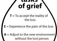 Grief and loss