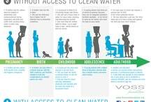 Water Sanitation Hygiene / Highlighting the importance of WASH