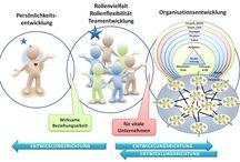 6. WF - Teamarbeit & Konfliktlösung