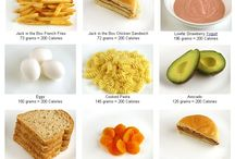 food values and healthy foods.