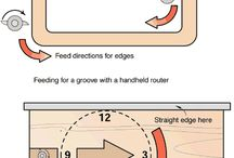 WOODWORKING TIPS