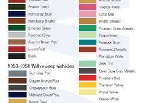 Cores do jipe / Paleta de cores jipe