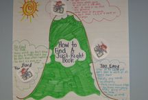 Anchor Charts / by Bridget Byers