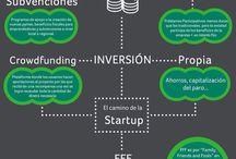 Negocios / Infografías relacionadas con el mundo de los negocios y el management empresarial