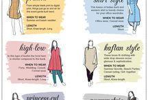 Types of kurtis