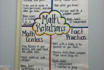 Math for Any Grade