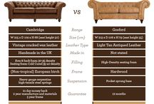Leather sofa comparisons