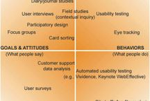 UX - User research