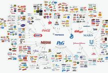 Marques PGC/FMCG Brands