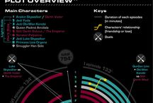 Star Wars Infographics / Infographics related to Star Wars