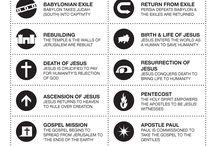 Symbols of the Bible