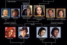 Star Wars & Trekkie stuff