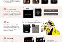 Apple / Apple Watch / iPhone / iPad