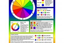 The Colour Wheel and Colours Mixing in EYFS and KS1/KS2 / #Exploring the #colour_wheel! Check out links to our website article on learning about colours, colour mixing, materials and activity ideas for #EYFS, #KS1 and #KS2. http://bit.ly/201iuBN #teachers #kidsartsandcrafts #preschoolactivities