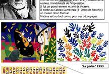 Histoire de peintre.