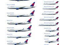 delta airlines fleet
