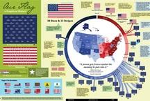 American civilisation
