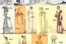 Timeline fashion