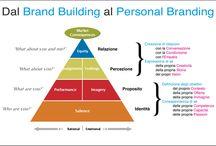 Personal Branding / Impariamo a vederci come un brand da proporre al mercato.