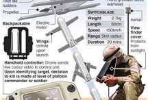 UAS/DRONE/RC
