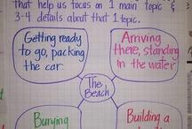 Classroom insipration / by Melissa Corrow-Murphy