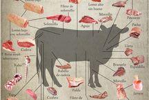 Carne de vițel