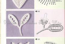 Малое вязание