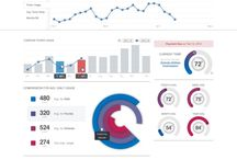 Web Dashboards