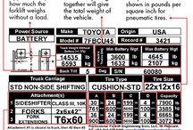 Forklift Information