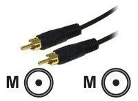 Electronics - Accessories & Supplies