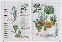 Broderie herbes aromatiques